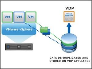 VMware VDP